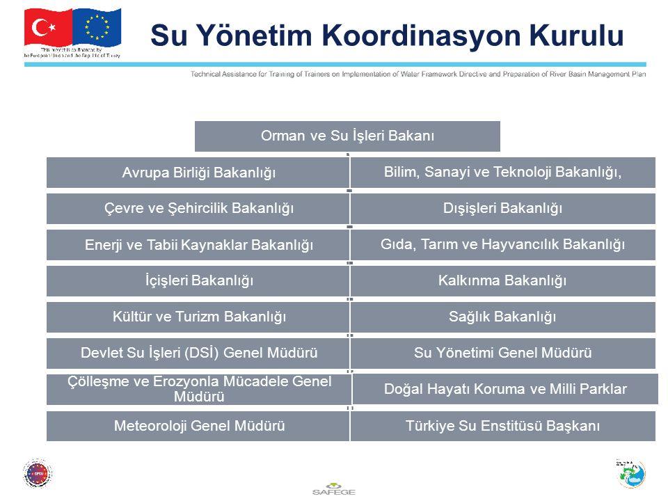 Su Yönetim Koordinasyon Kurulu