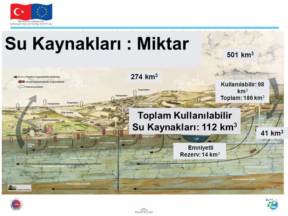 Toplam Kullanılabilir Su Kaynakları: 112 km3