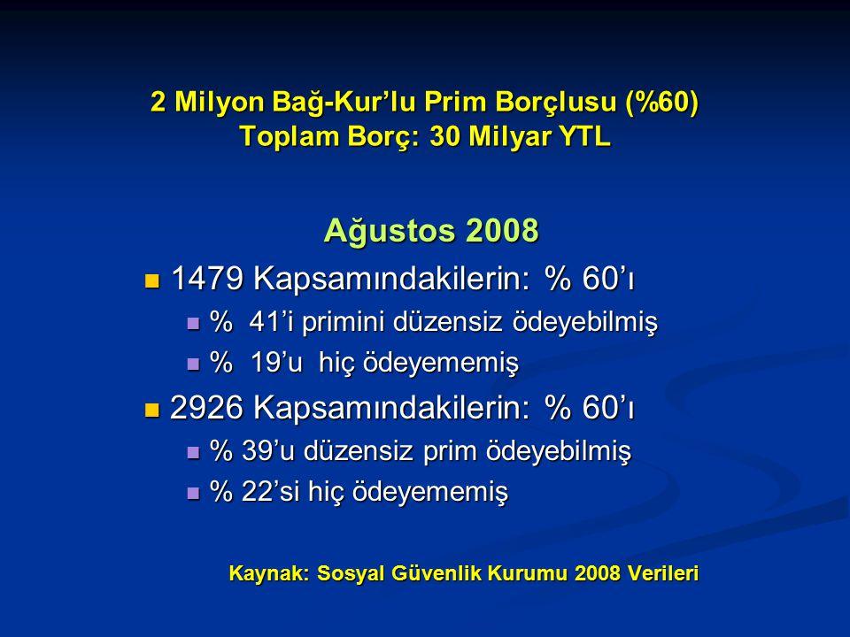 2 Milyon Bağ-Kur'lu Prim Borçlusu (%60) Toplam Borç: 30 Milyar YTL