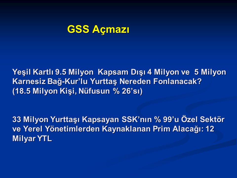 GSS Açmazı Yeşil Kartlı 9