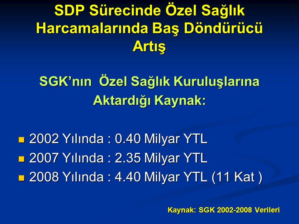 SDP Sürecinde Özel Sağlık Harcamalarında Baş Döndürücü Artış