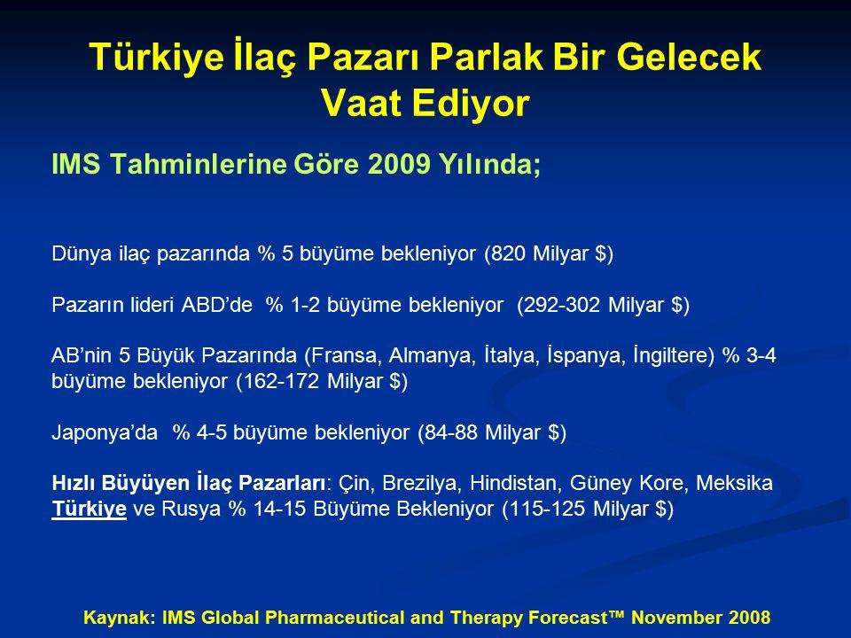 Türkiye İlaç Pazarı Parlak Bir Gelecek Vaat Ediyor