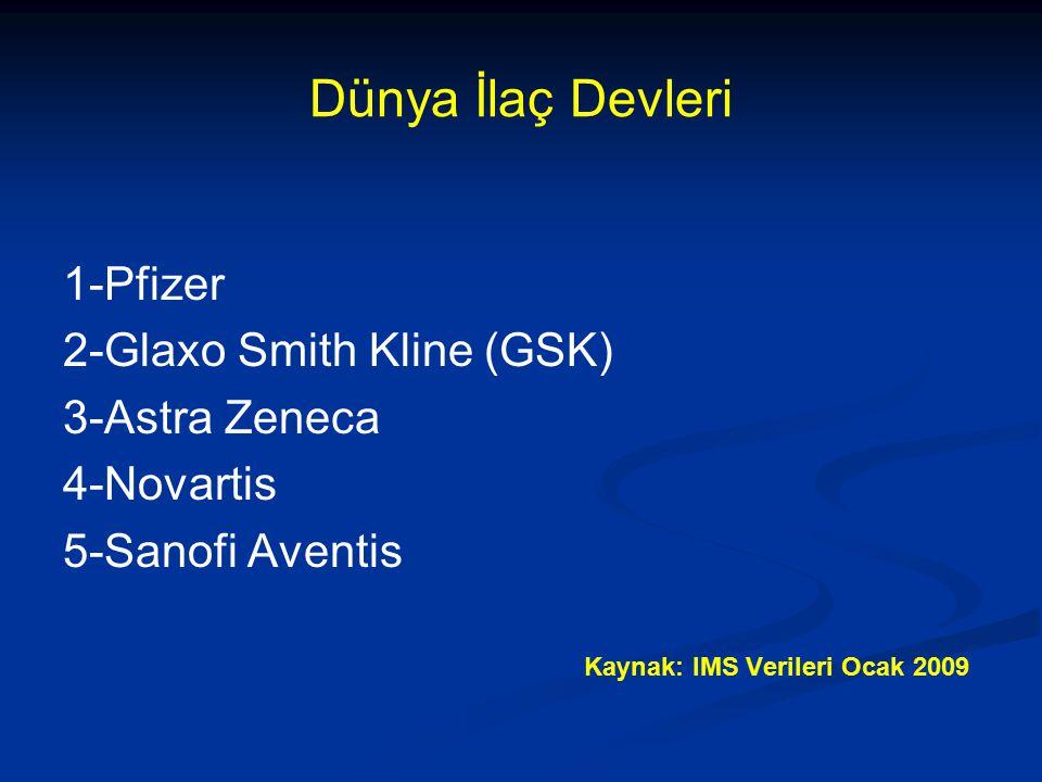 Dünya İlaç Devleri 1-Pfizer 2-Glaxo Smith Kline (GSK) 3-Astra Zeneca