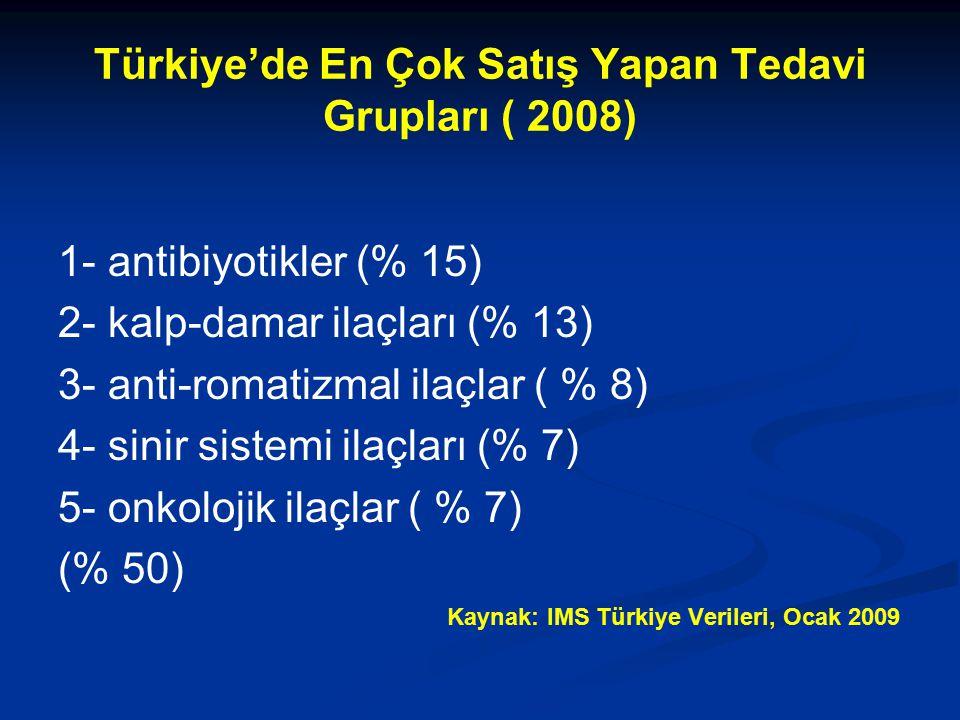 Türkiye'de En Çok Satış Yapan Tedavi Grupları ( 2008)