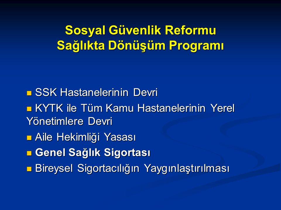 Sosyal Güvenlik Reformu Sağlıkta Dönüşüm Programı