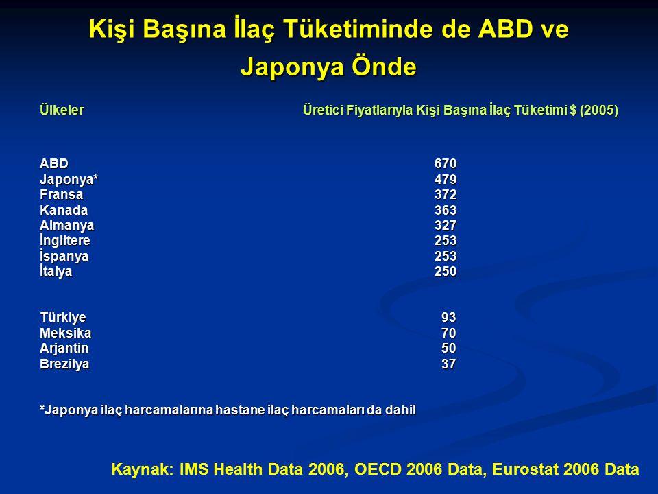 Kişi Başına İlaç Tüketiminde de ABD ve Japonya Önde