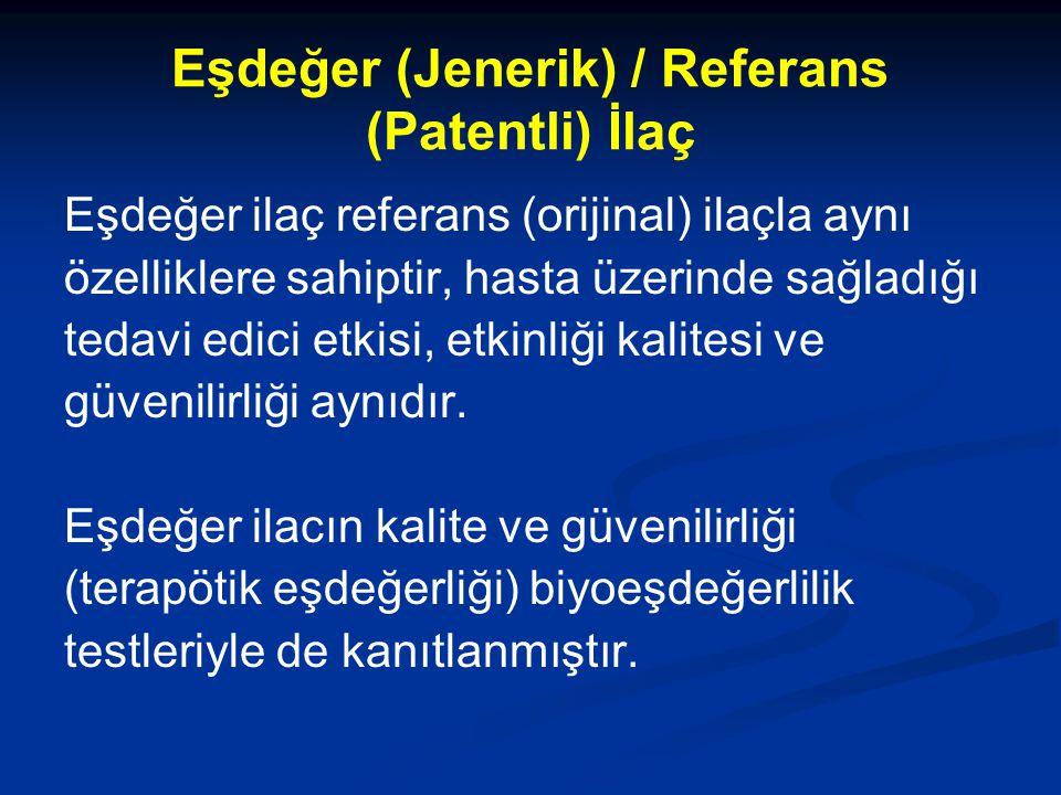 Eşdeğer (Jenerik) / Referans (Patentli) İlaç