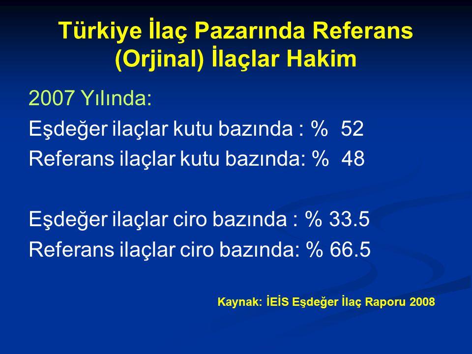 Türkiye İlaç Pazarında Referans (Orjinal) İlaçlar Hakim