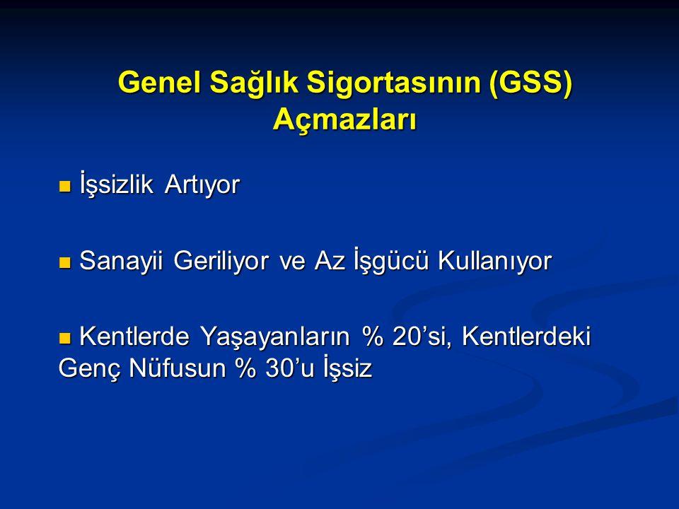 Genel Sağlık Sigortasının (GSS) Açmazları