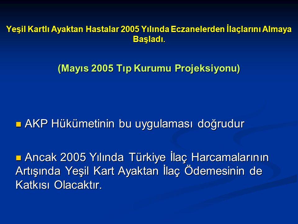 AKP Hükümetinin bu uygulaması doğrudur