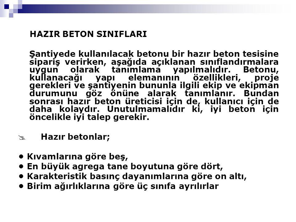 HAZIR BETON SINIFLARI