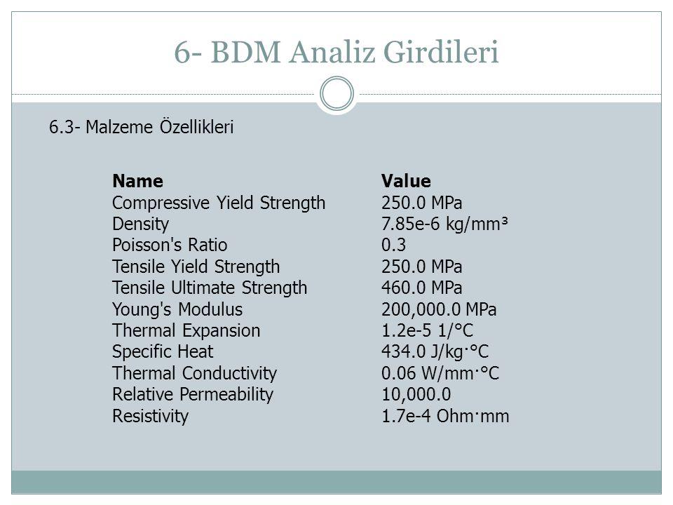 6- BDM Analiz Girdileri 6.3- Malzeme Özellikleri Name Value