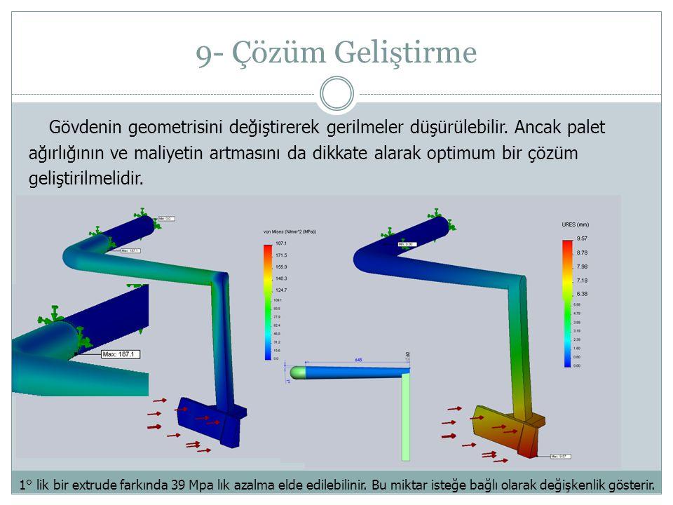 9- Çözüm Geliştirme