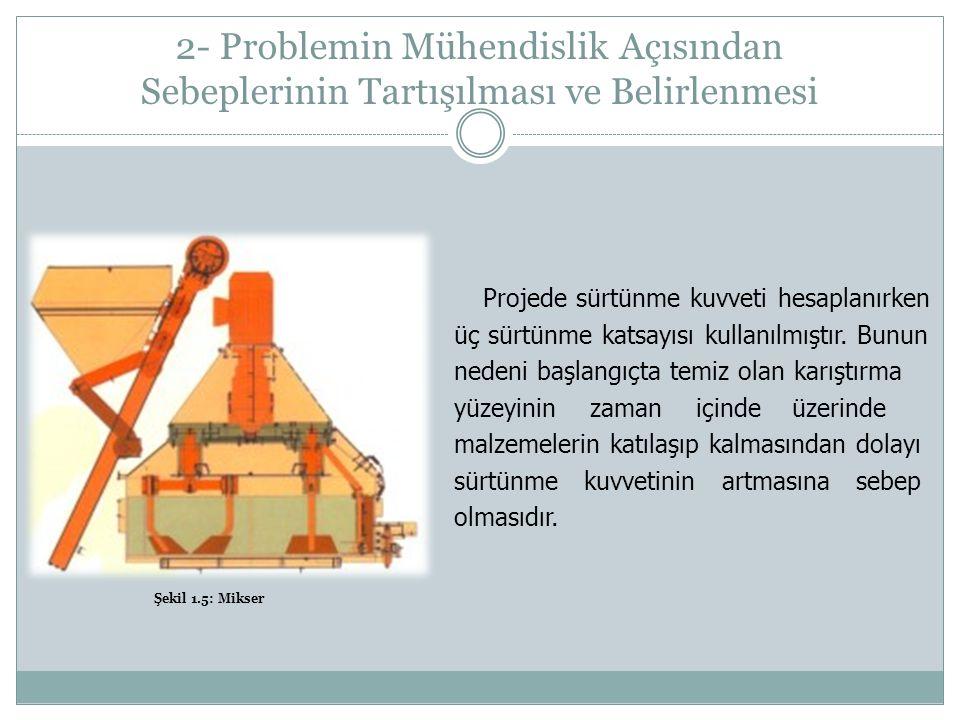 2- Problemin Mühendislik Açısından Sebeplerinin Tartışılması ve Belirlenmesi