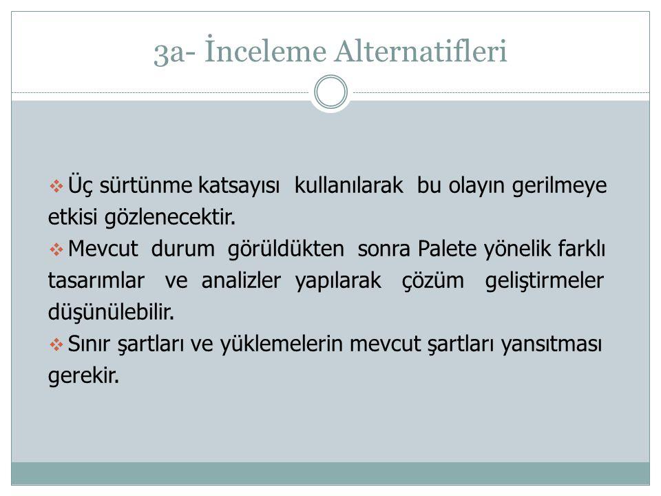 3a- İnceleme Alternatifleri