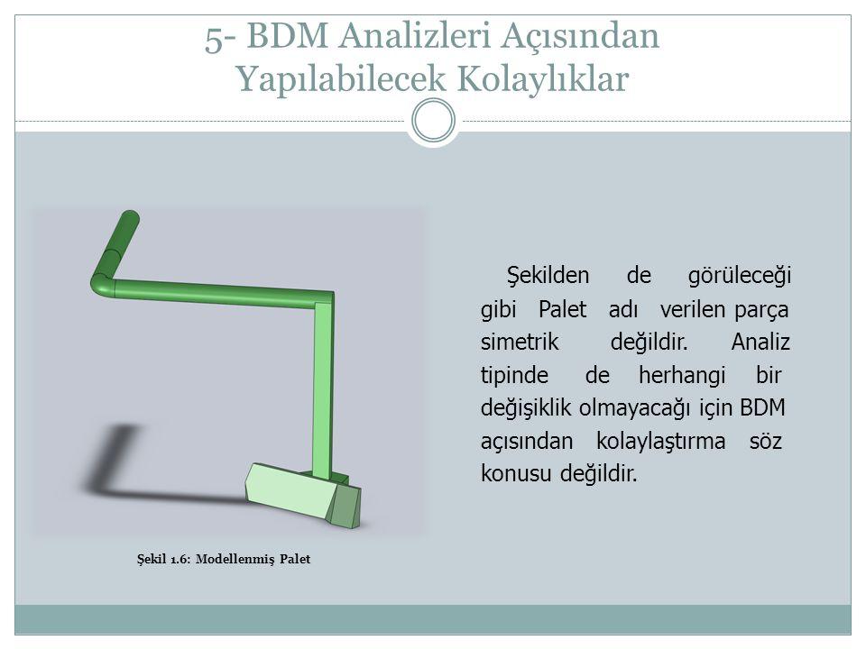 5- BDM Analizleri Açısından Yapılabilecek Kolaylıklar