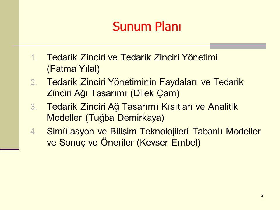 Sunum Planı Tedarik Zinciri ve Tedarik Zinciri Yönetimi (Fatma Yılal)