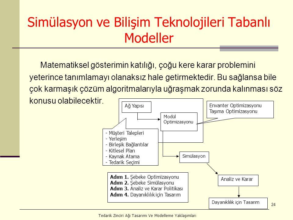 Simülasyon ve Bilişim Teknolojileri Tabanlı Modeller
