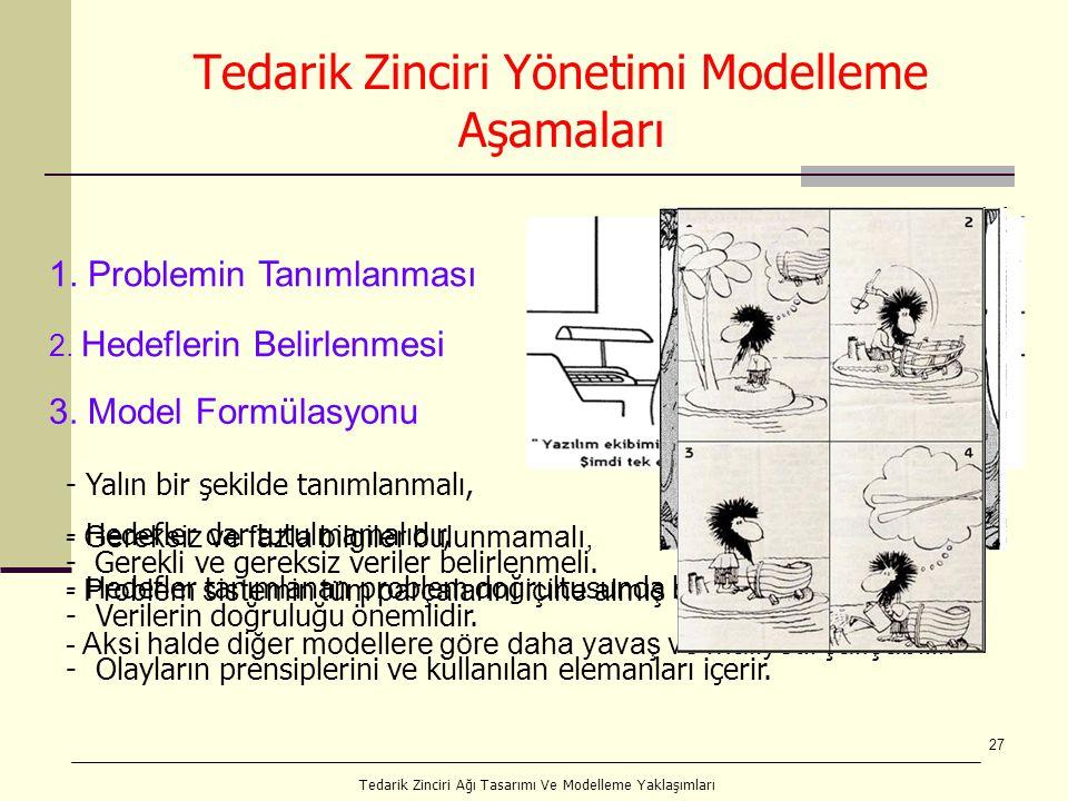 Tedarik Zinciri Yönetimi Modelleme Aşamaları