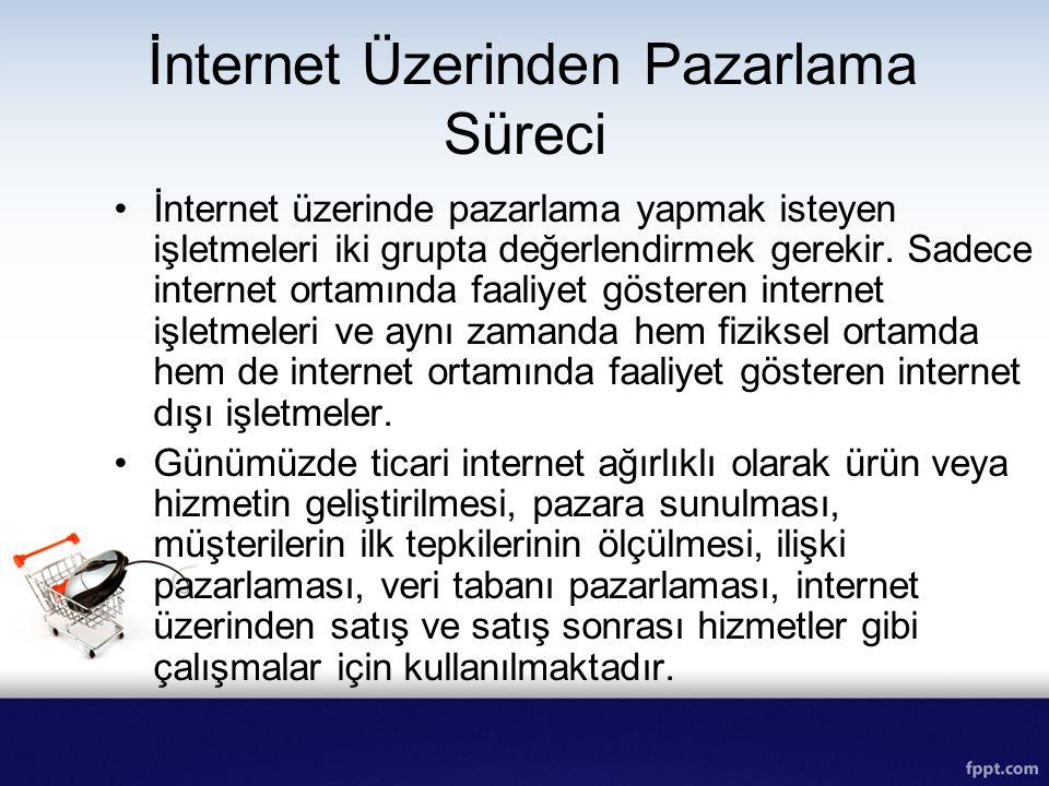 İnternet Üzerinden Pazarlama Süreci