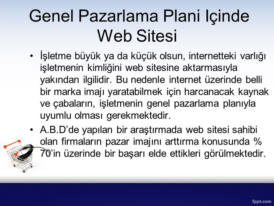 Genel Pazarlama Plani Içinde Web Sitesi