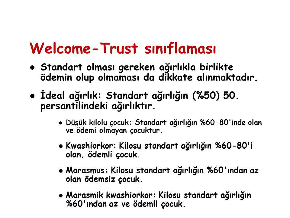 Welcome-Trust sınıflaması