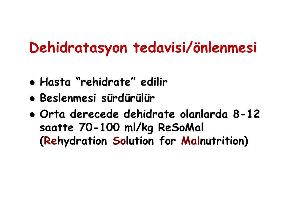 Dehidratasyon tedavisi/önlenmesi
