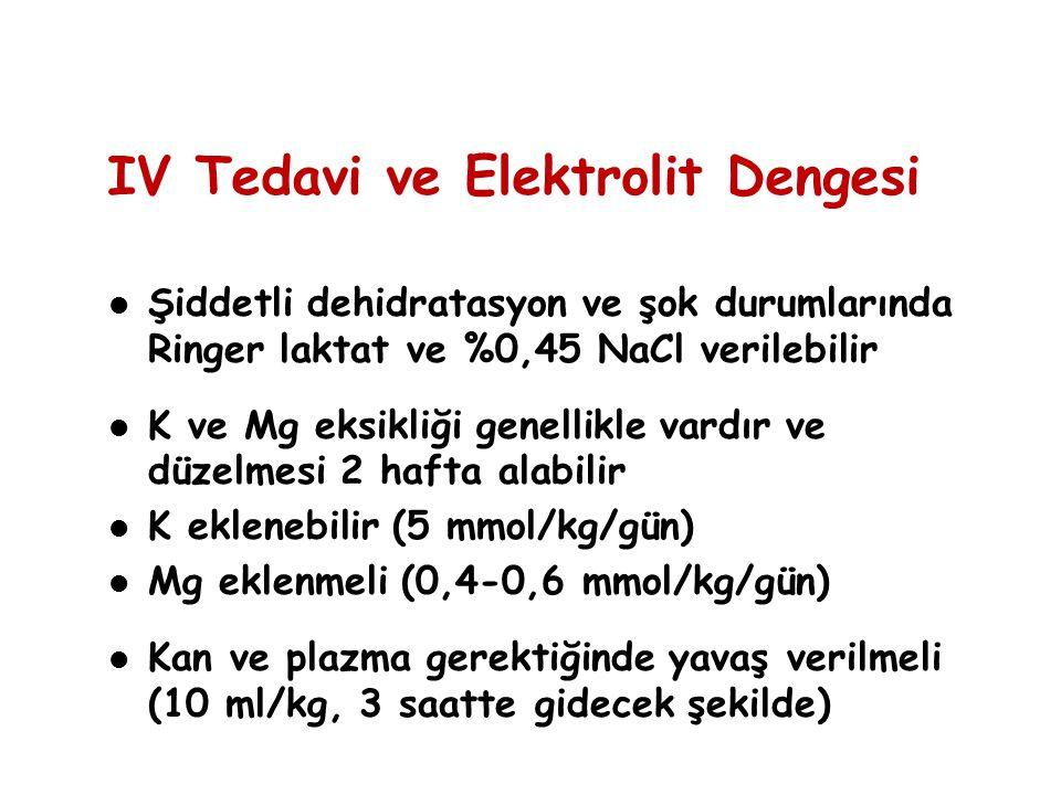 IV Tedavi ve Elektrolit Dengesi