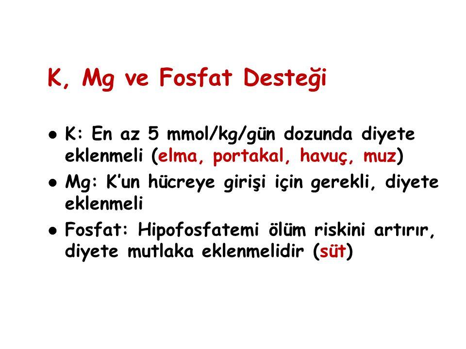 K, Mg ve Fosfat Desteği K: En az 5 mmol/kg/gün dozunda diyete eklenmeli (elma, portakal, havuç, muz)