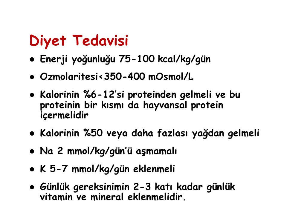 Diyet Tedavisi Enerji yoğunluğu 75-100 kcal/kg/gün