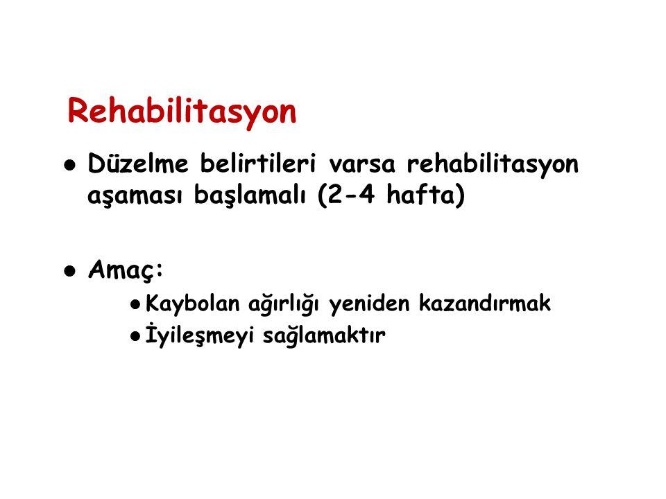 Rehabilitasyon Düzelme belirtileri varsa rehabilitasyon aşaması başlamalı (2-4 hafta) Amaç: Kaybolan ağırlığı yeniden kazandırmak.