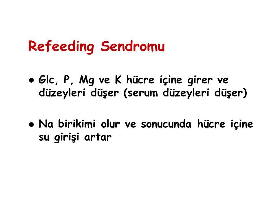 Refeeding Sendromu Glc, P, Mg ve K hücre içine girer ve düzeyleri düşer (serum düzeyleri düşer)