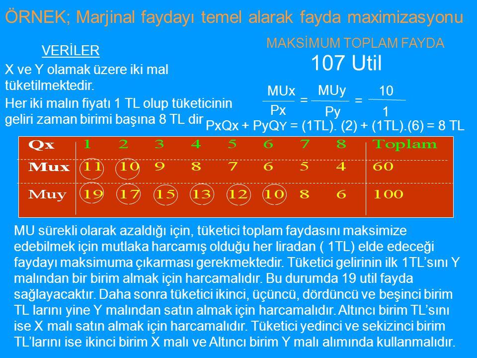 107 Util ÖRNEK; Marjinal faydayı temel alarak fayda maximizasyonu