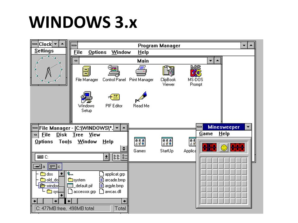 WINDOWS 3.x