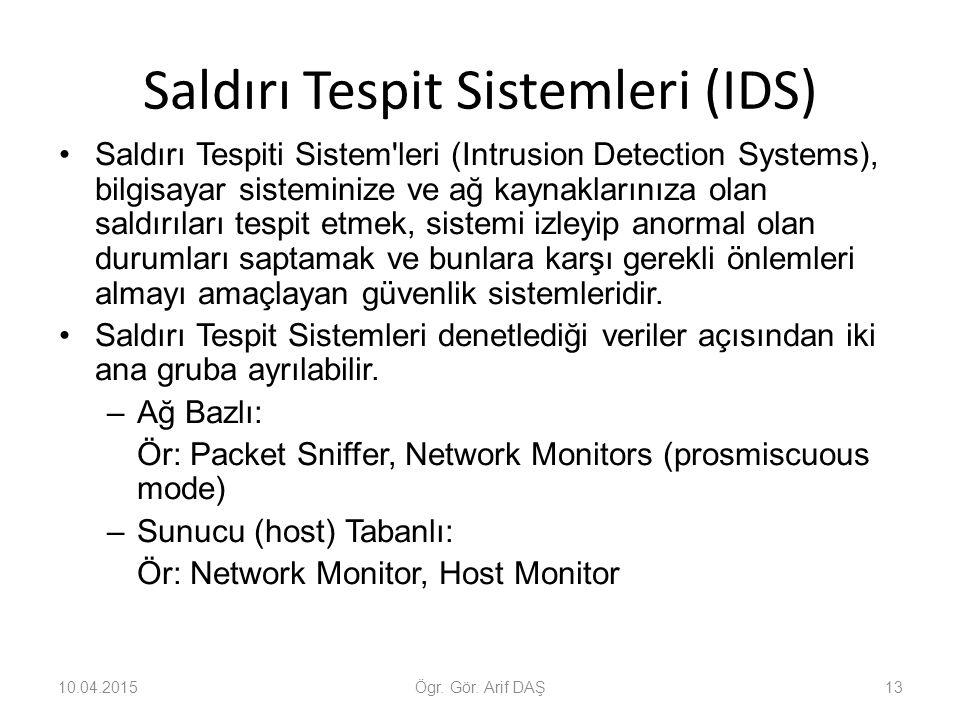Saldırı Tespit Sistemleri (IDS)