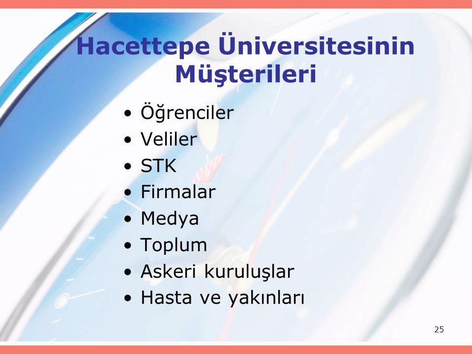 Hacettepe Üniversitesinin Müşterileri