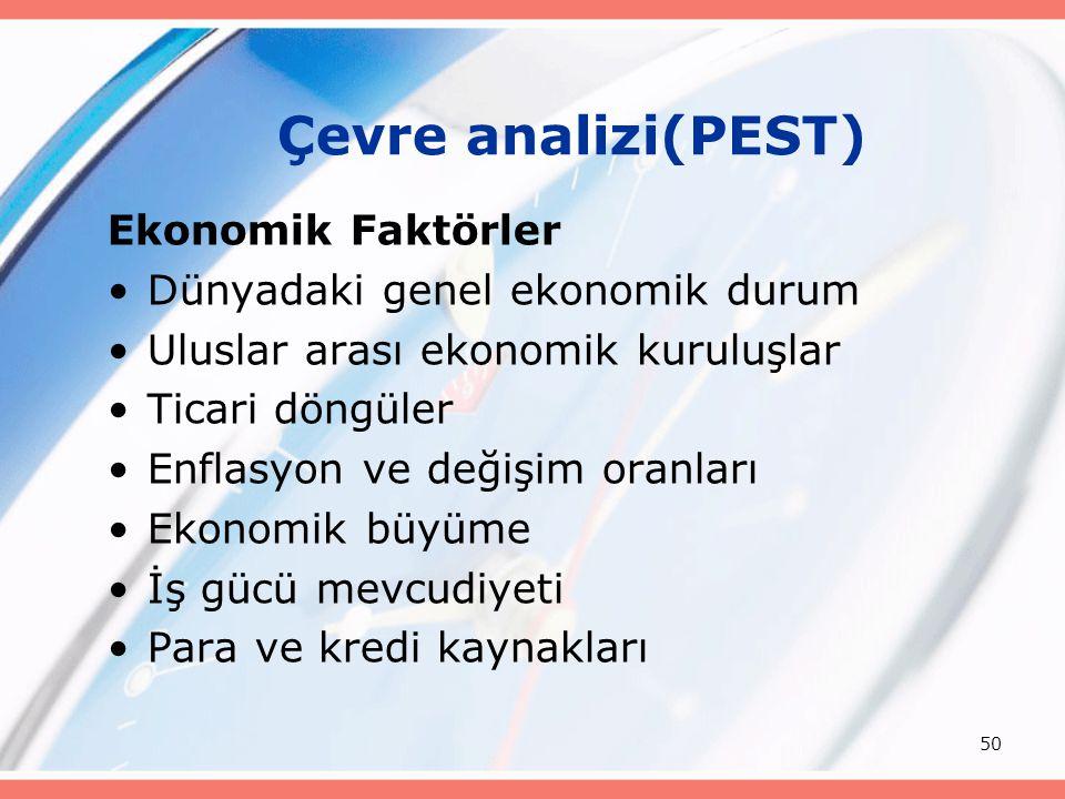 Çevre analizi(PEST) Ekonomik Faktörler Dünyadaki genel ekonomik durum