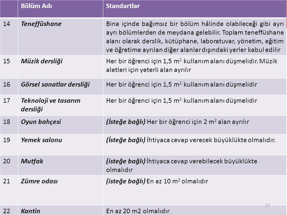 Temel Liseler (Ortaöğretim Özel Okulu) Standartları