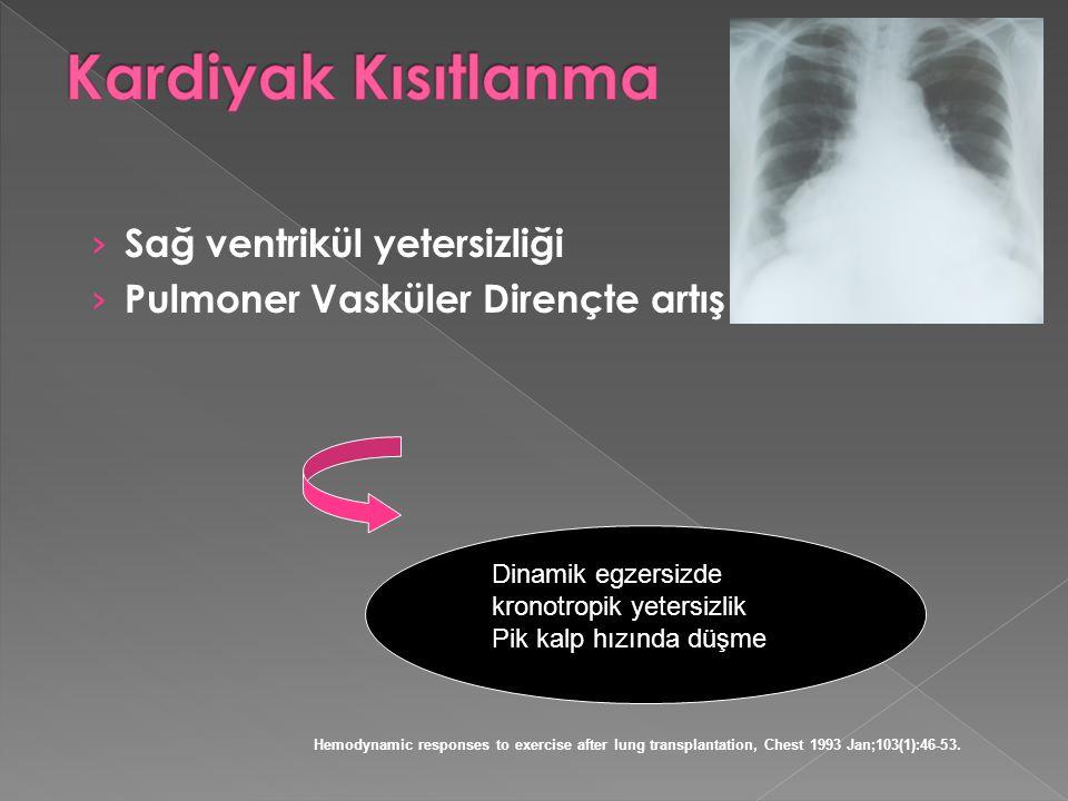 Sağ ventrikül yetersizliği Pulmoner Vasküler Dirençte artış