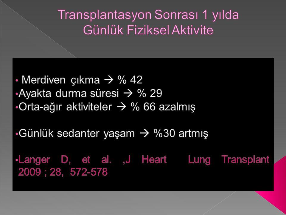 Transplantasyon Sonrası 1 yılda Günlük Fiziksel Aktivite