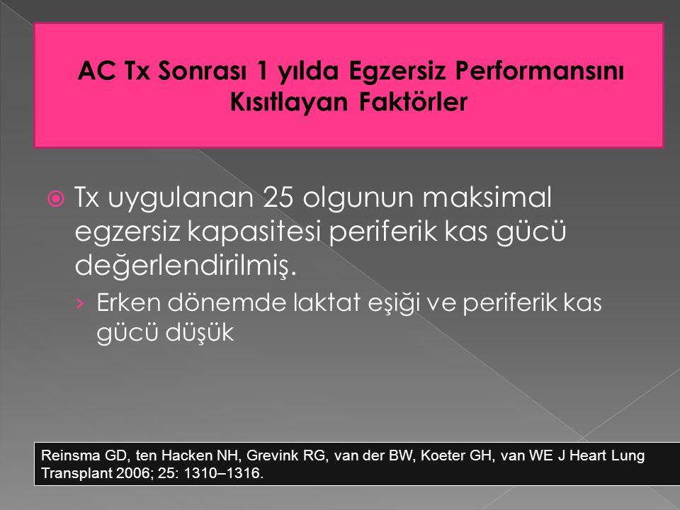 AC Tx Sonrası 1 yılda Egzersiz Performansını Kısıtlayan Faktörler