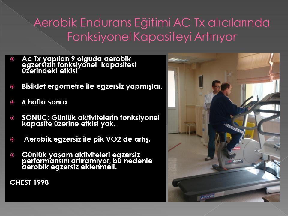Aerobik Endurans Eğitimi AC Tx alıcılarında Fonksiyonel Kapasiteyi Artırıyor