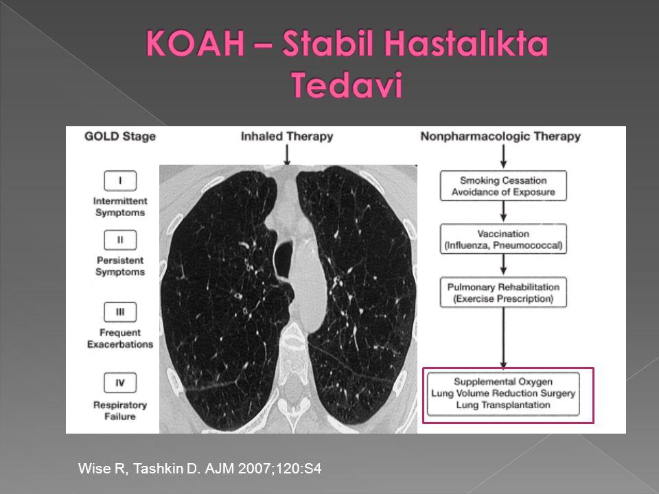 KOAH – Stabil Hastalıkta Tedavi