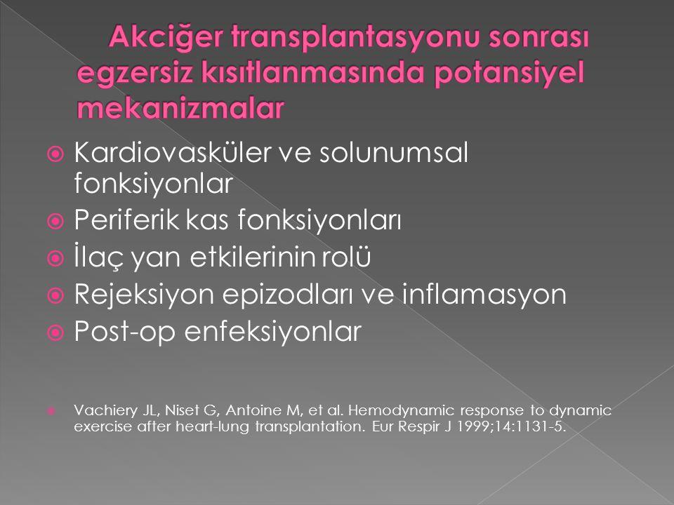 Akciğer transplantasyonu sonrası egzersiz kısıtlanmasında potansiyel mekanizmalar