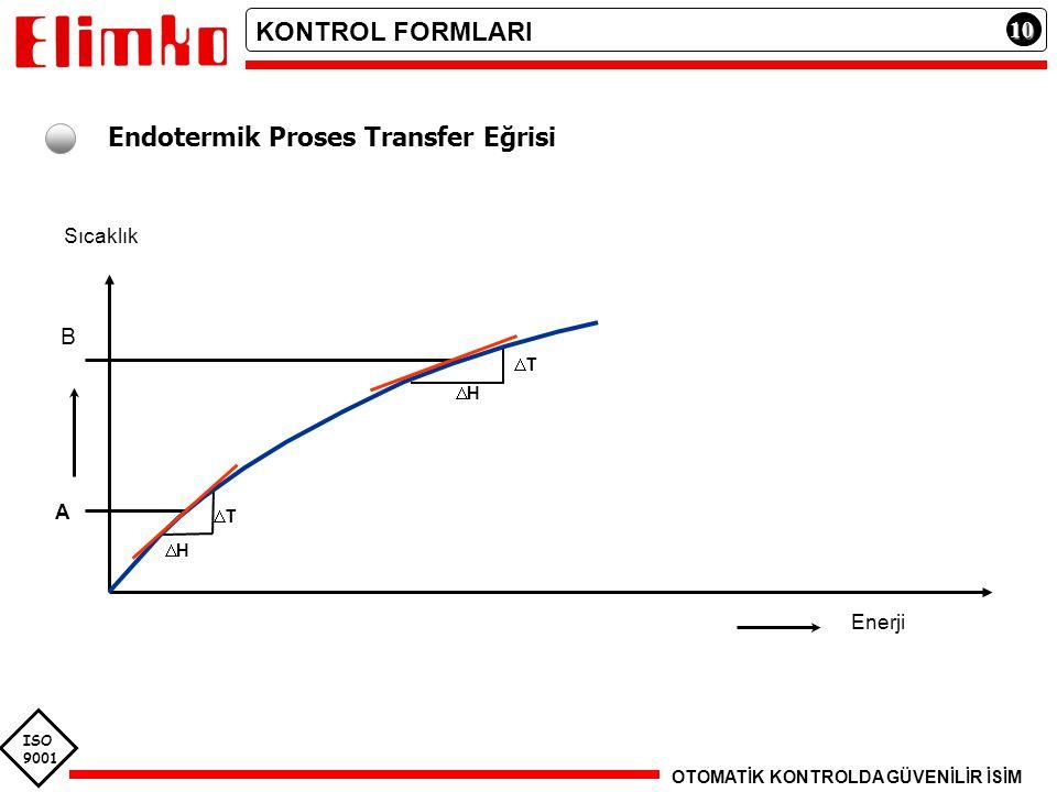 Endotermik Proses Transfer Eğrisi