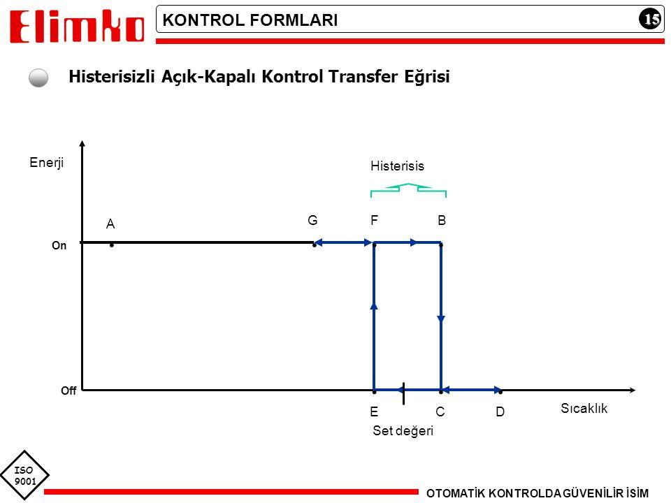 . KONTROL FORMLARI Histerisizli Açık-Kapalı Kontrol Transfer Eğrisi 15