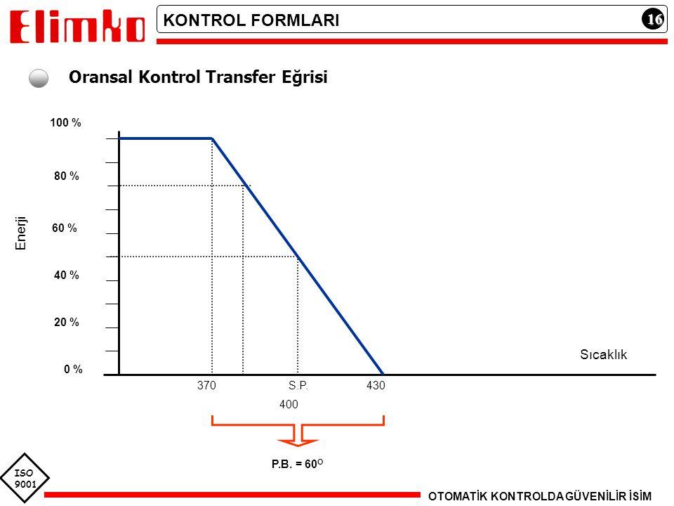 Oransal Kontrol Transfer Eğrisi
