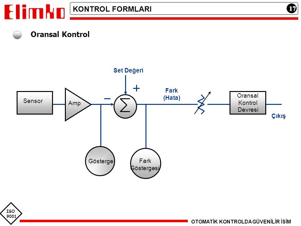 KONTROL FORMLARI Oransal Kontrol 17 Set Değeri Fark (Hata) Oransal