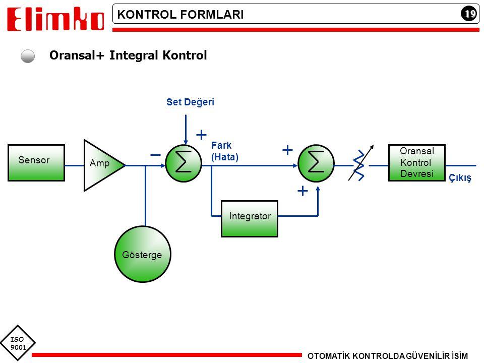 Oransal+ Integral Kontrol
