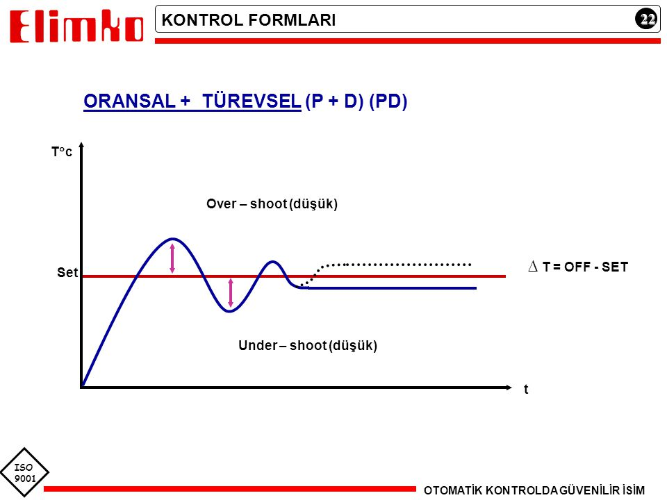 ORANSAL + TÜREVSEL (P + D) (PD)